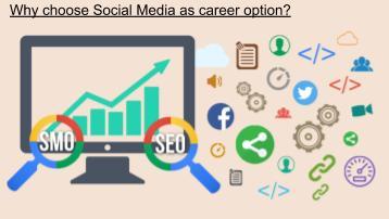 Why choose Social Media as career option?