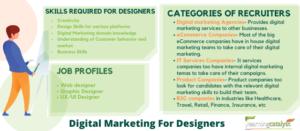 Digital-Markrting-For-UI-UX