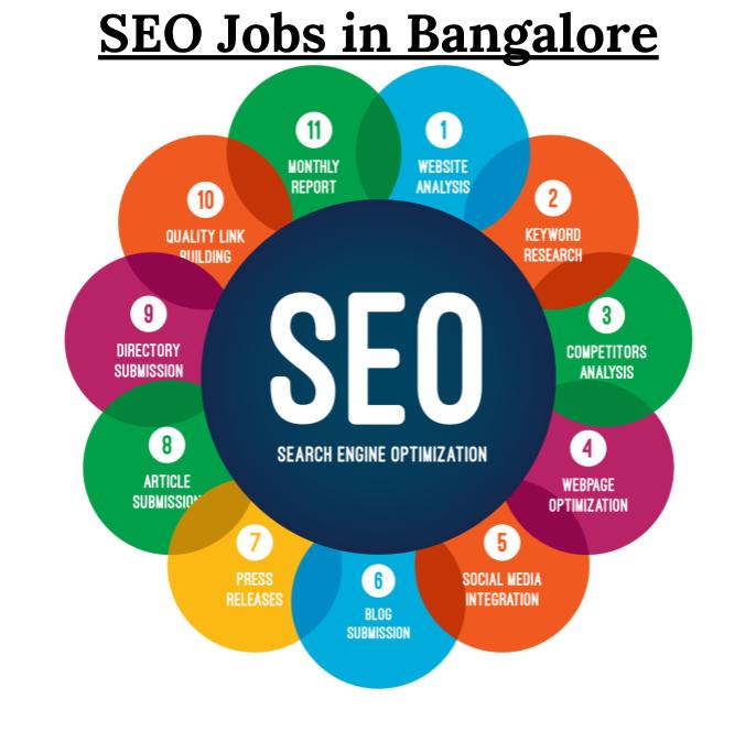 SEO Jobs in Bangalore