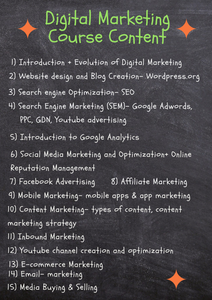 modules taught in a digital marketing course in mumbai