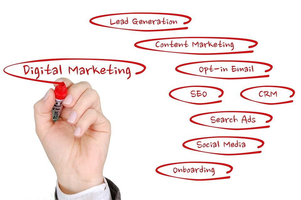 Digital Marketing Courses in Nashik