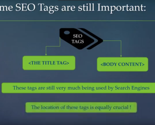 uses of seo tags in 2019