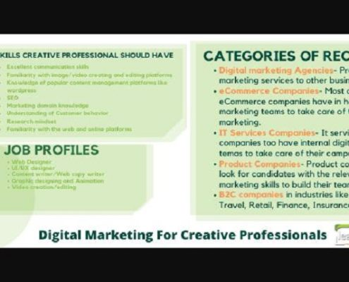 digital marketing for creative professions
